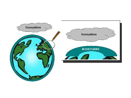 Biosphere-noosphere.png