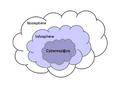 Noosphere-infosphere.png